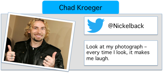 About Chad Kroeger